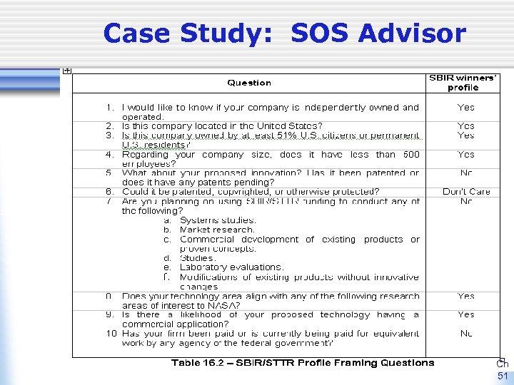Case Study: SOS Advisor Ch 51