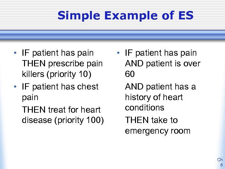 Simple Example of ES • IF patient has pain THEN prescribe pain killers (priority