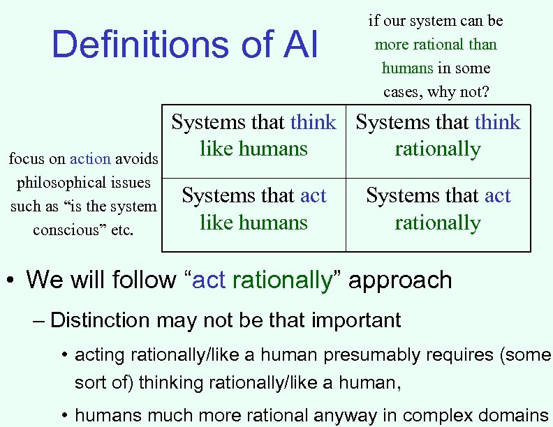 """Definitions of AI focus on action avoids philosophical issues such as """"is the system"""