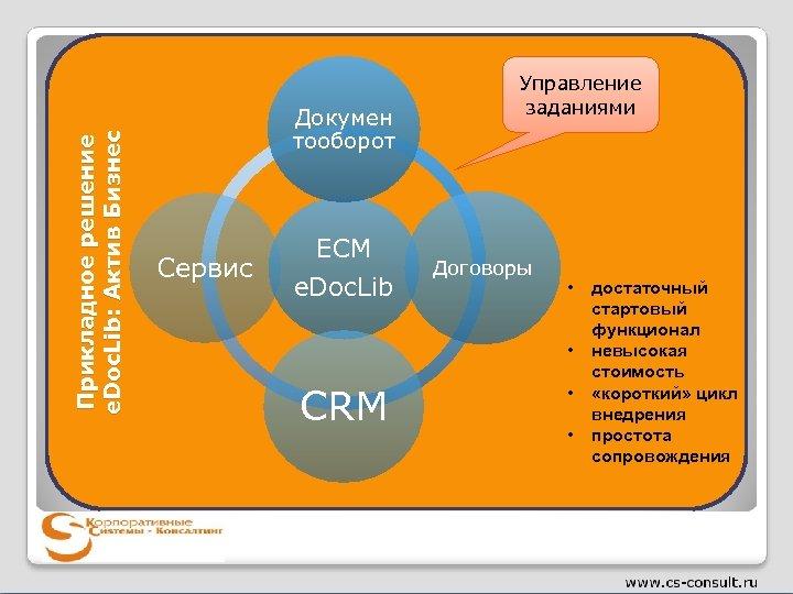 Прикладное решение e. Doc. Lib: Актив Бизнес Докумен тооборот Сервис ECM e. Doc. Lib