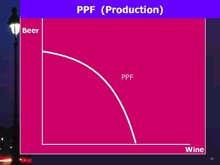PPF (Production) Beer PPF Wine 28