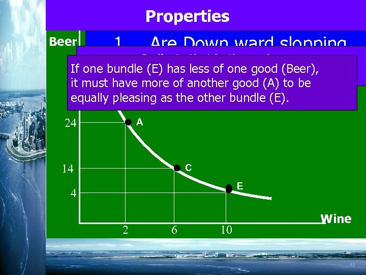Properties Are Down ward slopping Indicate that both goods are (Trade-offs) If one bundle