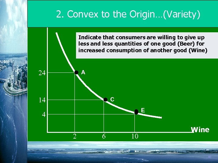 2. Convex to the Origin…(Variety) Beer Indicate that consumers are willing to give up