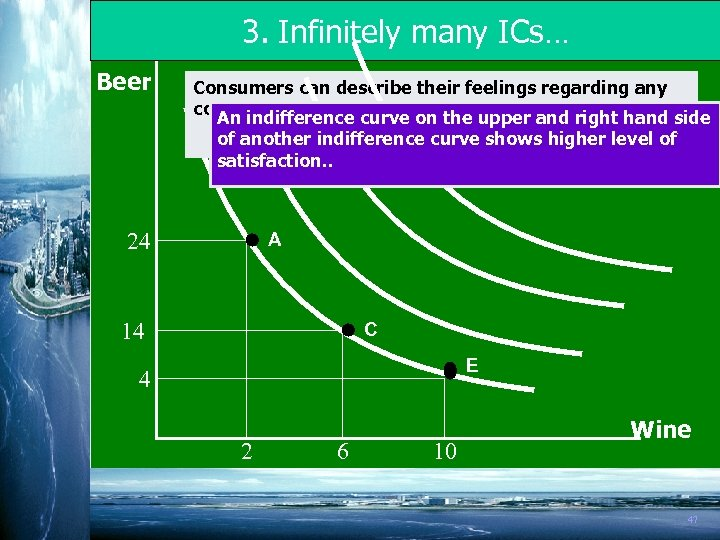 3. Infinitely many ICs… Beer Consumers can describe their feelings regarding any conceivable consumption