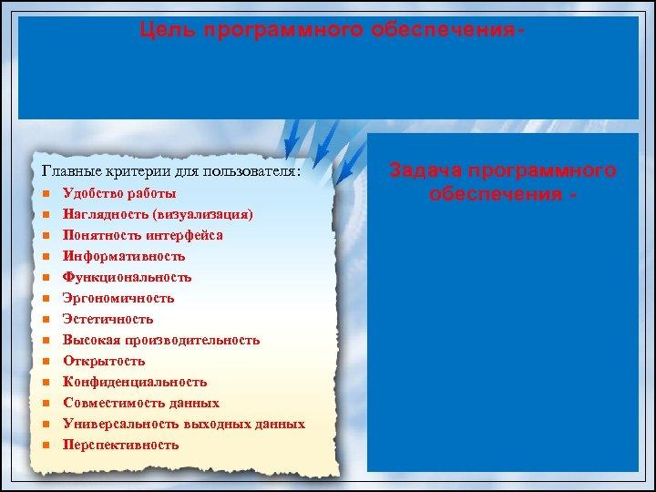 Цель программного обеспеченияпрограммное обеспечение создается для своего конечного пользователя (врача, среднего медперсонала и т.