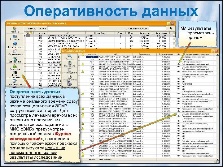 Оперативность данных результаты просмотрены врачом Оперативность данных поступление всех данных в режиме реального времени