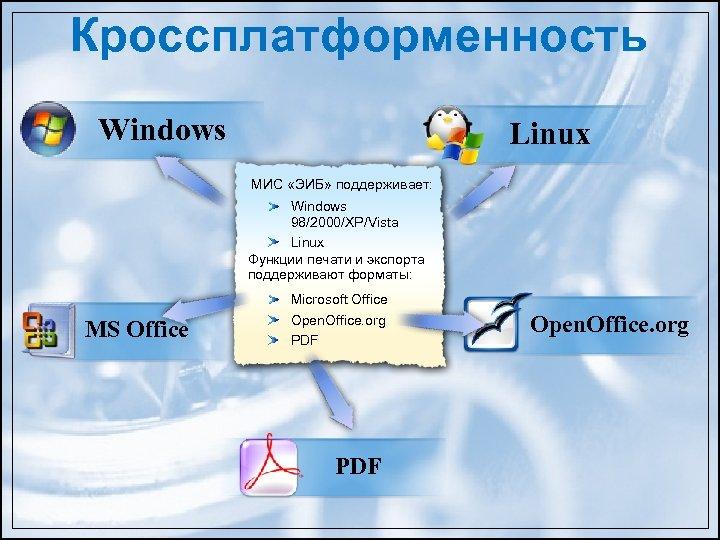 Кроссплатформенность Windows Linux МИС «ЭИБ» поддерживает: Windows 98/2000/XP/Vista Linux Функции печати и экспорта поддерживают