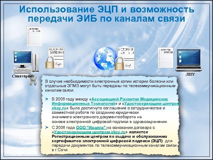 Использование ЭЦП и возможность передачи ЭИБ по каналам связи ЛПУ Санаторий В случае необходимости