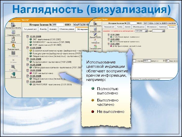 Наглядность (визуализация) Использование цветовой индикации облегчает восприятие врачом информации, например: Полностью выполнено Выполнено частично