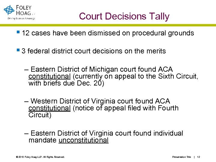 Court Decisions Tally § 12 cases have been dismissed on procedural grounds § 3