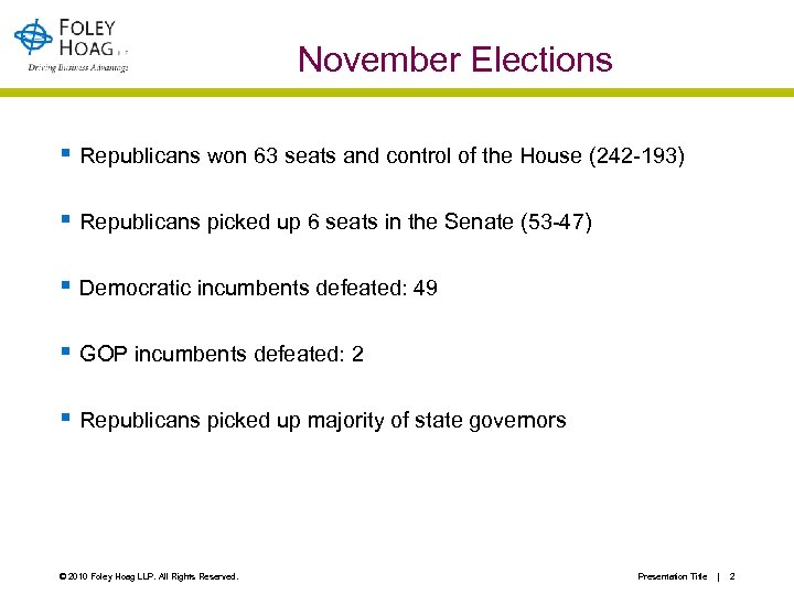 November Elections § Republicans won 63 seats and control of the House (242 -193)