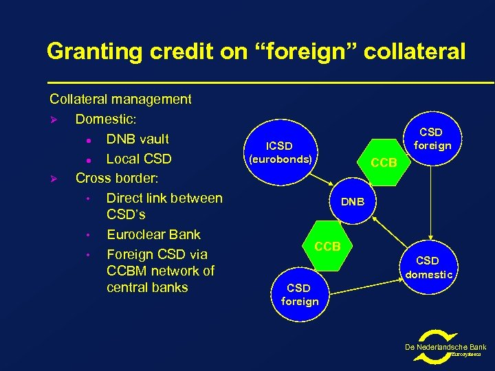 """Granting credit on """"foreign"""" collateral Collateral management Ø Domestic: l DNB vault l Local"""