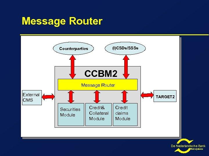 Message Router (I)CSDs/SSSs Counterparties CCBM 2 Message Router External CMS TARGET 2 Securities Module