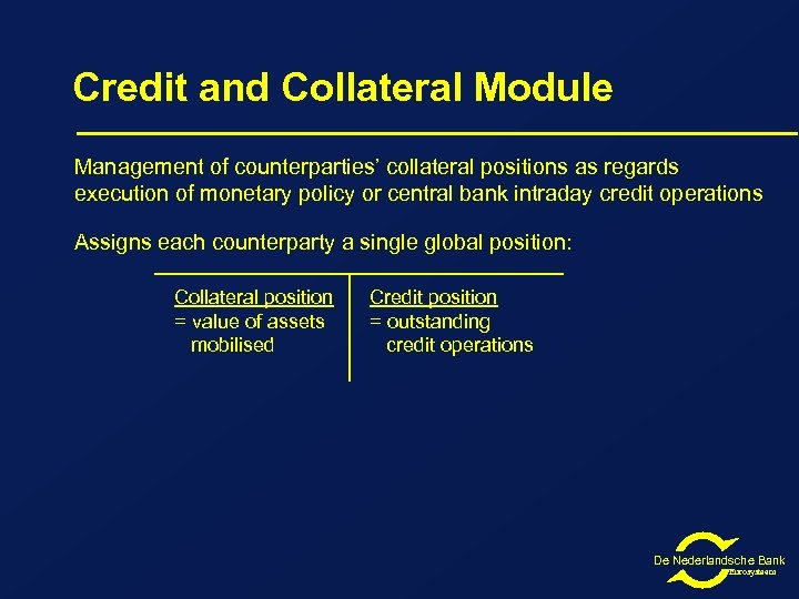 Credit and Collateral Module Management of counterparties' collateral positions as regards execution of monetary