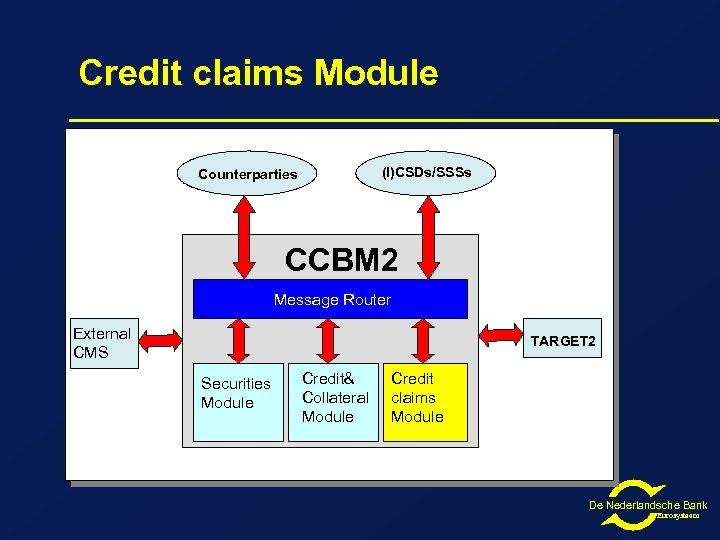 Credit claims Module (I)CSDs/SSSs Counterparties CCBM 2 Message Router External CMS TARGET 2 Securities