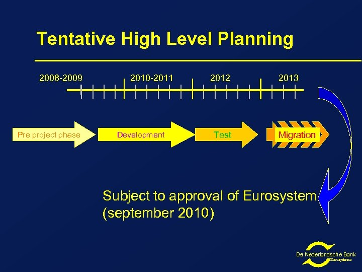 Tentative High Level Planning 2008 -2009 Pre project phase 2010 -2011 Development 2012 Test