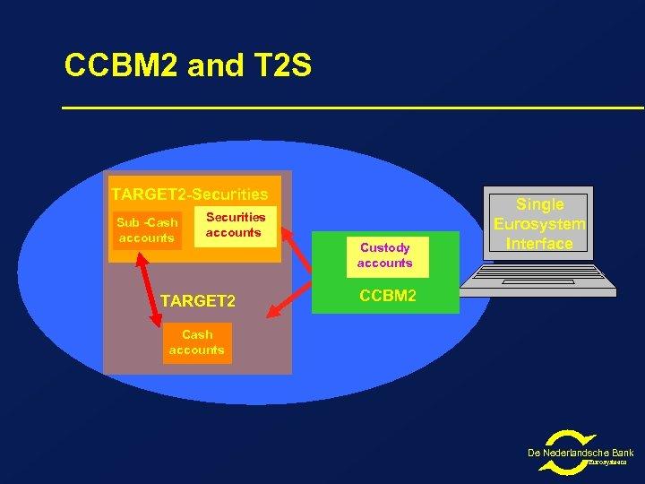 CCBM 2 and T 2 S TARGET 2 -Securities Sub -Cash accounts Securities accounts
