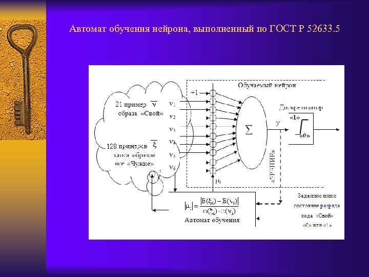 Автомат обучения нейрона, выполненный по ГОСТ Р 52633. 5