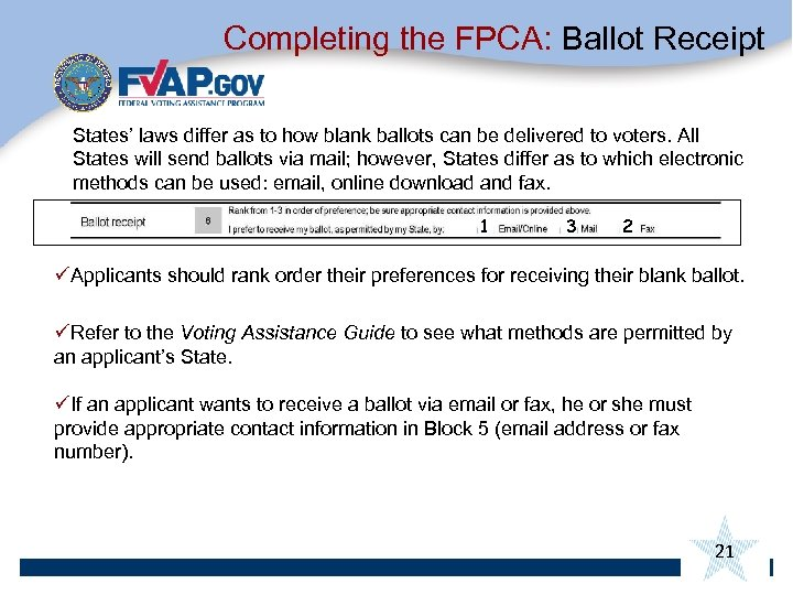 Completing the FPCA: Ballot Receipt States' laws differ as to how blank ballots can