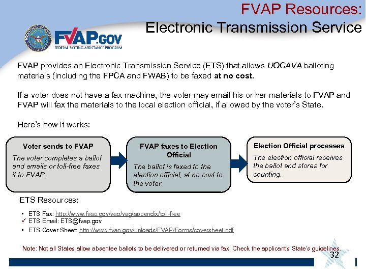 FVAP Resources: Electronic Transmission Service FVAP provides an Electronic Transmission Service (ETS) that allows