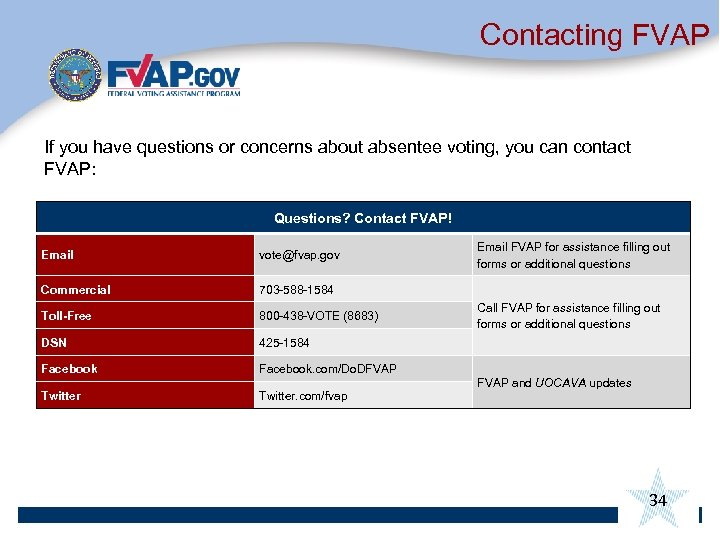 Contacting FVAP If you have questions or concerns about absentee voting, you can contact