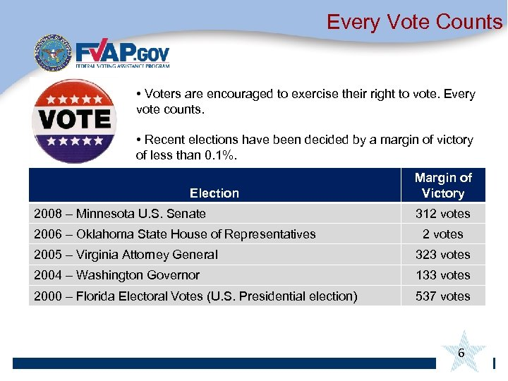 Every Vote Counts • Voters are encouraged to exercise their right to vote. Every
