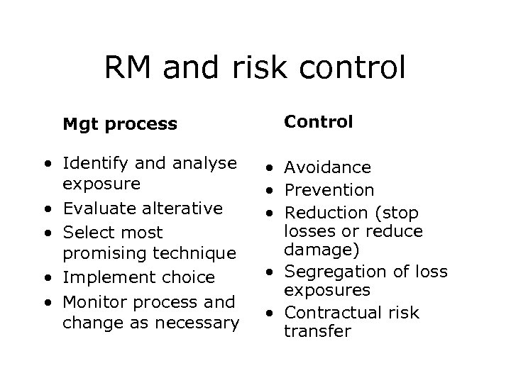 RM and risk control Mgt process • Identify and analyse exposure • Evaluate alterative