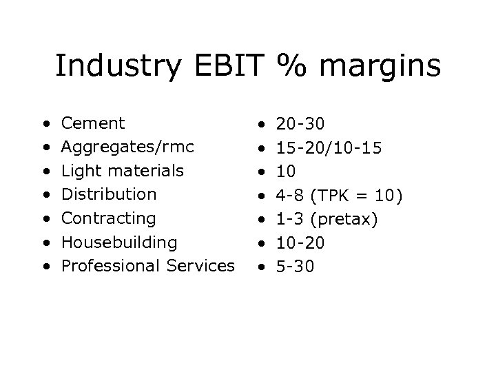 Industry EBIT % margins • • Cement Aggregates/rmc Light materials Distribution Contracting Housebuilding Professional