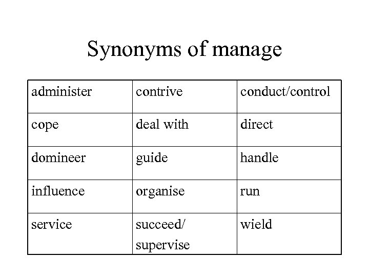 Synonyms of manage administer contrive conduct/control cope deal with direct domineer guide handle influence