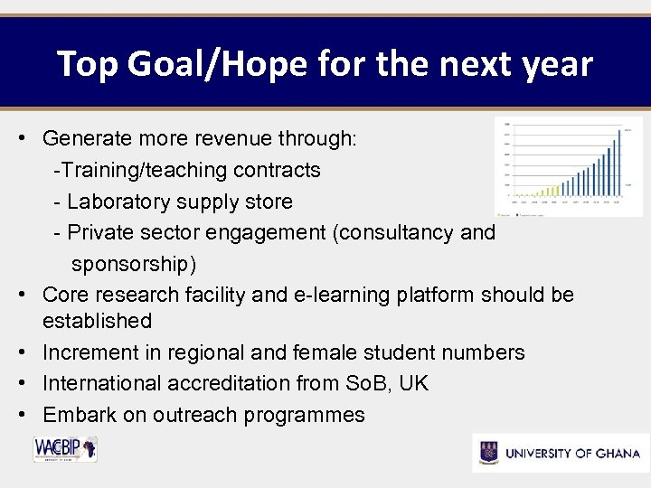 Top Goal/Hope for the next year • Generate more revenue through: -Training/teaching contracts -