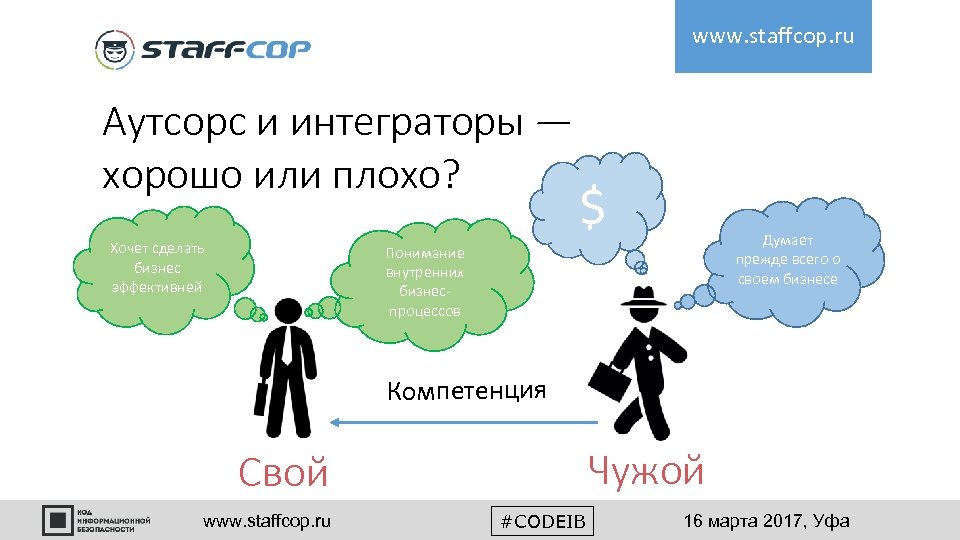 www. staffcop. ru Аутсорс и интеграторы — хорошо или плохо? Хочет сделать бизнес эффективней
