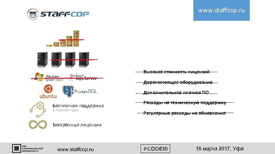 www. staffcop. ru Высокая стоимость лицензий Дорогостоящее оборудование Дополнительное платное ПО Бесплатная поддержка в