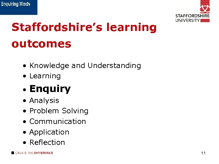 Staffordshire's learning outcomes • Knowledge and Understanding • Learning • Enquiry • Analysis •