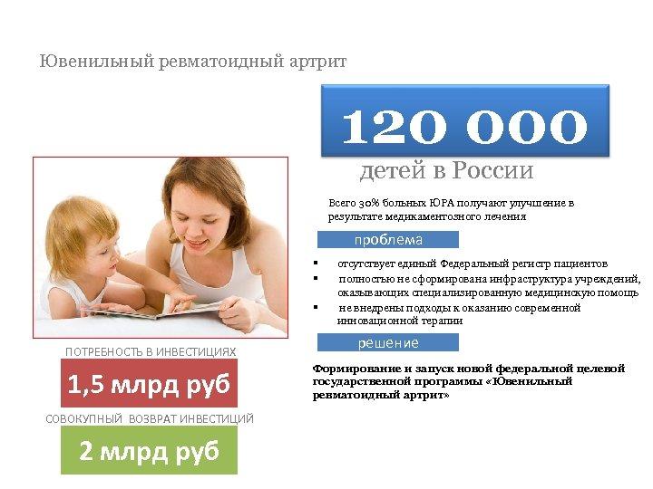 Ювенильный ревматоидный артрит 120 000 детей в России Всего 30% больных ЮРА получают улучшение