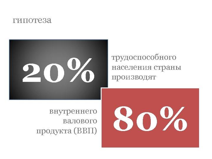 гипотеза 20% внутреннего валового продукта (ВВП) трудоспособного населения страны производят 80%