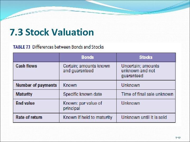 7. 3 Stock Valuation 7 -17