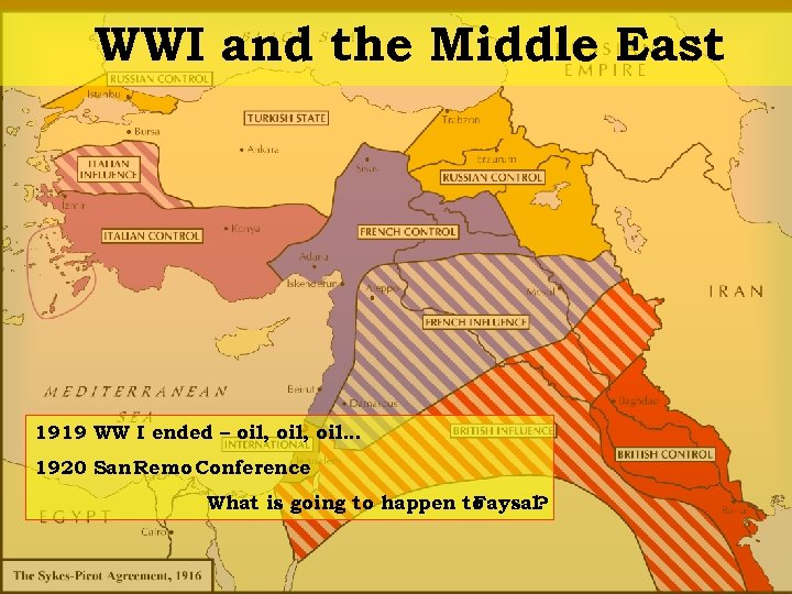 WWI and the Middle East 1919 WW I ended – oil, oil… 1920 San