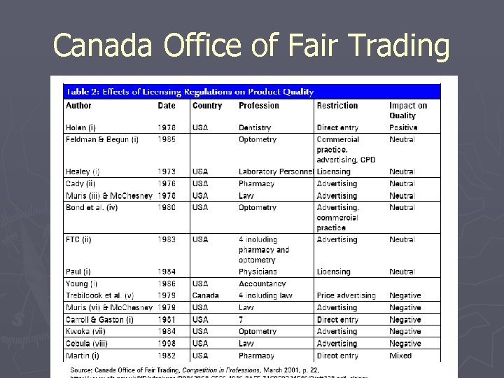 Canada Office of Fair Trading