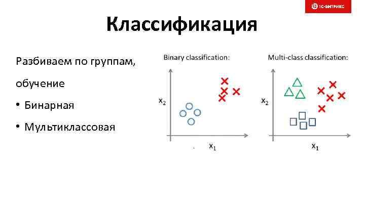 Классификация Разбиваем по группам, обучение • Бинарная • Мультиклассовая