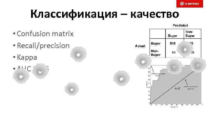 Классификация – качество • Confusion matrix • Recall/precision • Kappa • AUC > 0.