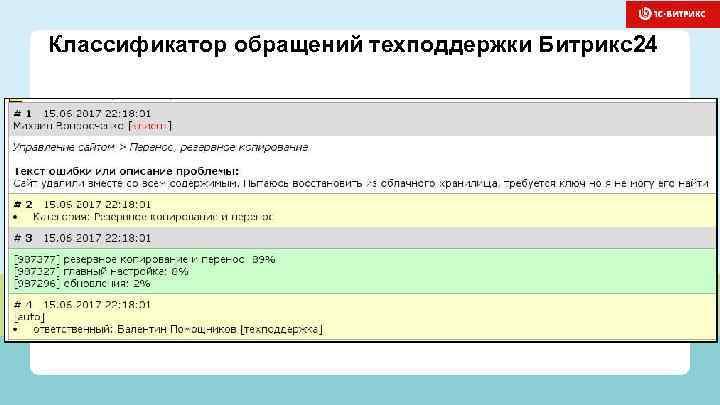 Классификатор обращений техподдержки Битрикс24 темы доклада