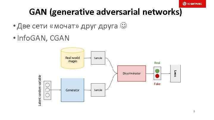 GAN (generative adversarial networks) • Две сети «мочат» друга • Info. GAN, CGAN Слайд