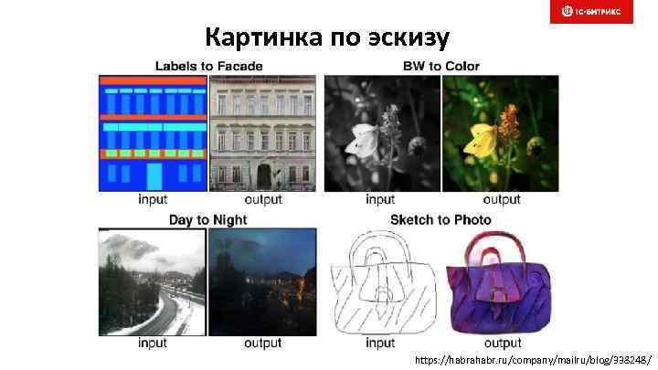 Картинка по эскизу Слайд 29 https: //habrahabr. ru/company/mailru/blog/338248/