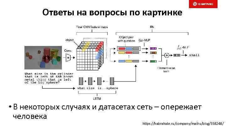 Ответы на вопросы по картинке • В некоторых случаях и датасетах сеть – опережает