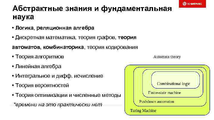 Абстрактные знания и фундаментальная наука • Логика, реляционная алгебра • Дискретная математика, теория графов,