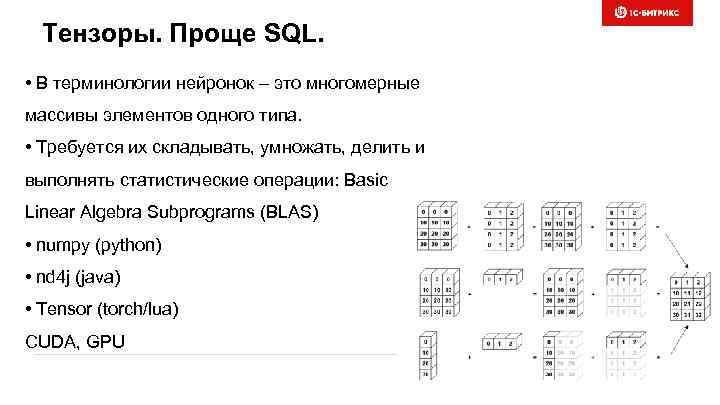 Тензоры. Проще SQL. • В терминологии нейронок – это многомерные массивы элементов одного типа.