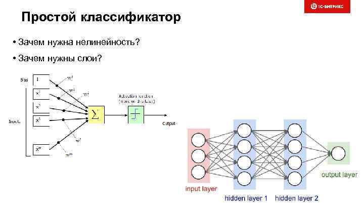Простой классификатор • Зачем нужна нелинейность? • Зачем нужны слои?