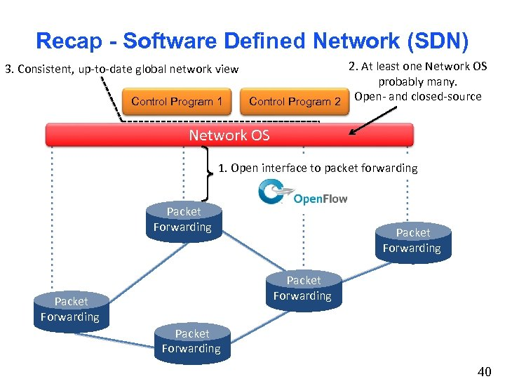 Recap - Software Defined Network (SDN) 3. Consistent, up-to-date global network view Control Program
