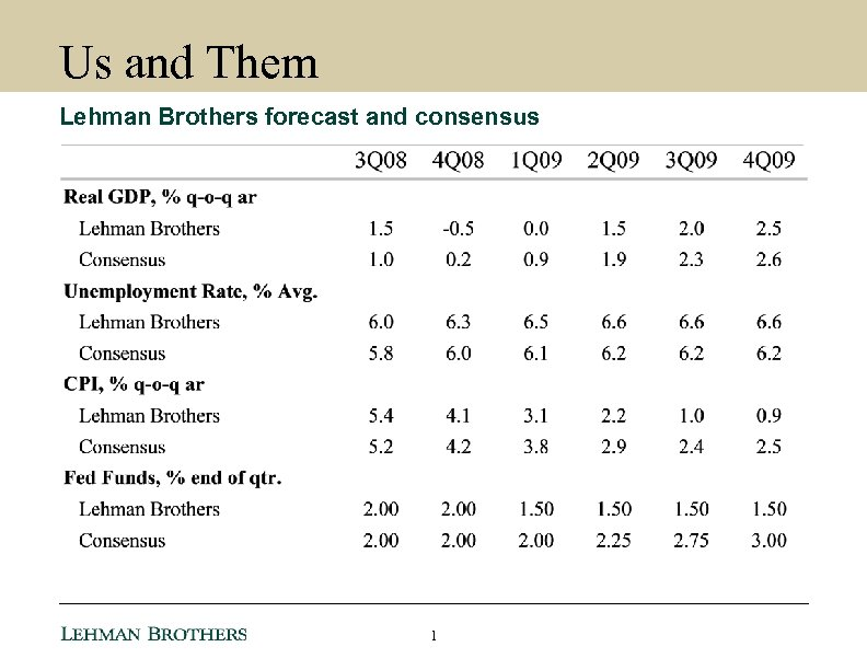 Us and Them Lehman Brothers forecast and consensus 1