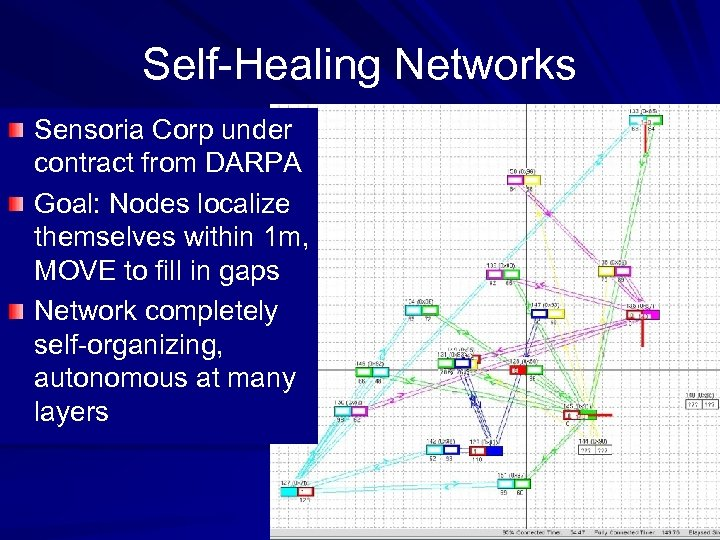 Self-Healing Networks Sensoria Corp under contract from DARPA Goal: Nodes localize themselves within 1